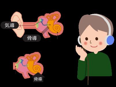 ピー 音 耳鳴り 電子 耳鳴りセルフ診断|耳の専門医が[耳鳴りの原因、高音と低音の違い、治し方]を全解説|カラダネ